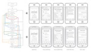 mobile app flowchart and wireframe andrew brennan