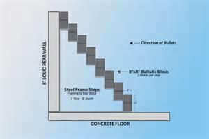 Berm Home Floor Plans Grb Ballistic Block Step Trap Firing Range Products