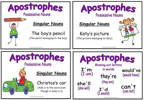 Do You Use An Apostrophe To Show Possession apostrophes poster pack