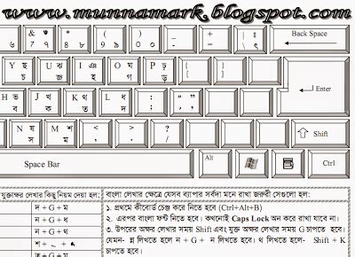 bijoy keyboard layout free download bijoy bangla typing keyboard layout pdf bdsoftlog
