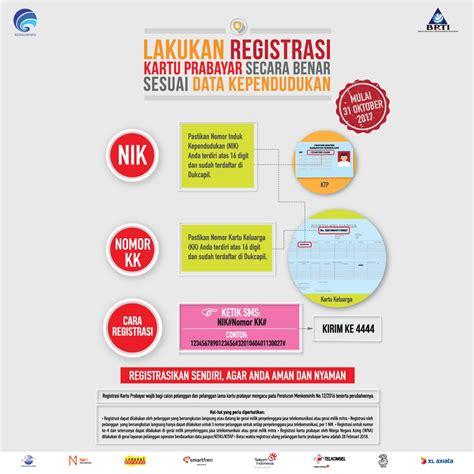 format daftar ulang sim card indosat cara registrasi ulang kartu sim foto bugil bokep 2017