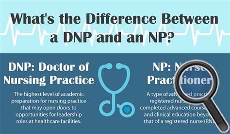What Is The Difference Between A And A Sofa by Practitioner Vs Doctor Difference Between These