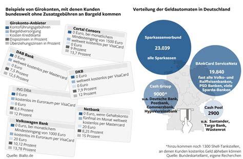 guthabenkonto deutsche bank geb 252 hren commerzbank deutsche bank broker