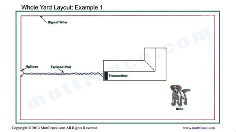 invisible fence wiring diagram gl1800 audio wiring diagram