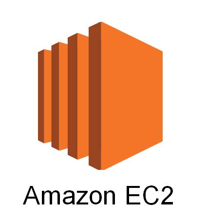 amazon hosting image gallery ec2 aws