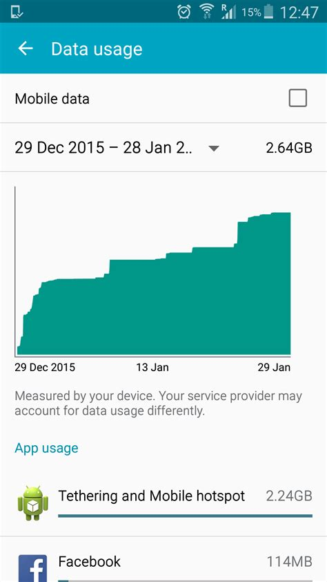 android data usage slither io cheats and tricks how to stay the snake of them all mobipicker