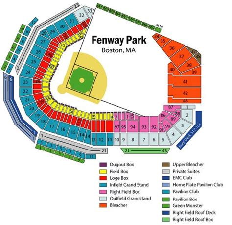 seat chart fenway park boston sox collecting guide jerseys tickets