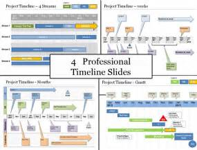 project timeline powerpoint template powerpoint project timeline planning template