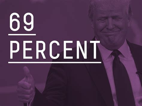 friday may 29 2015 significant digits for friday may 29 2015 fivethirtyeight
