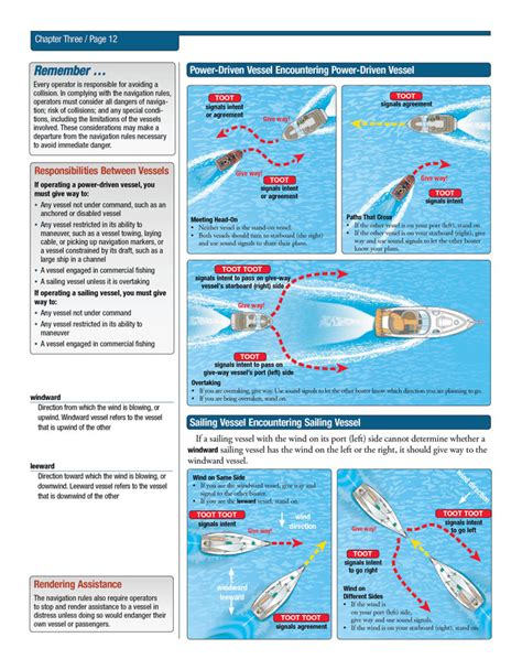 boat safety rules hawaii s official boating safety course and online boating