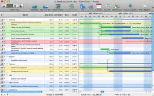 gantt chart examples gant chart in project management