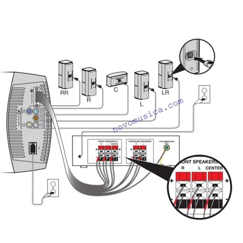 bose acoustimass 10 series ii wiring diagram