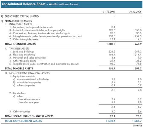 personal income statement and balance sheet template 10 income statement and balance sheet financial