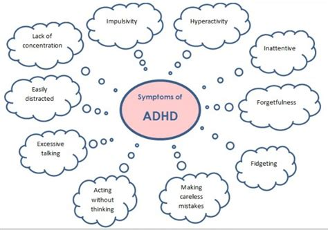 adhd and adults how to live with improve and manage your adhd or add as an books adhd home page review ebooks