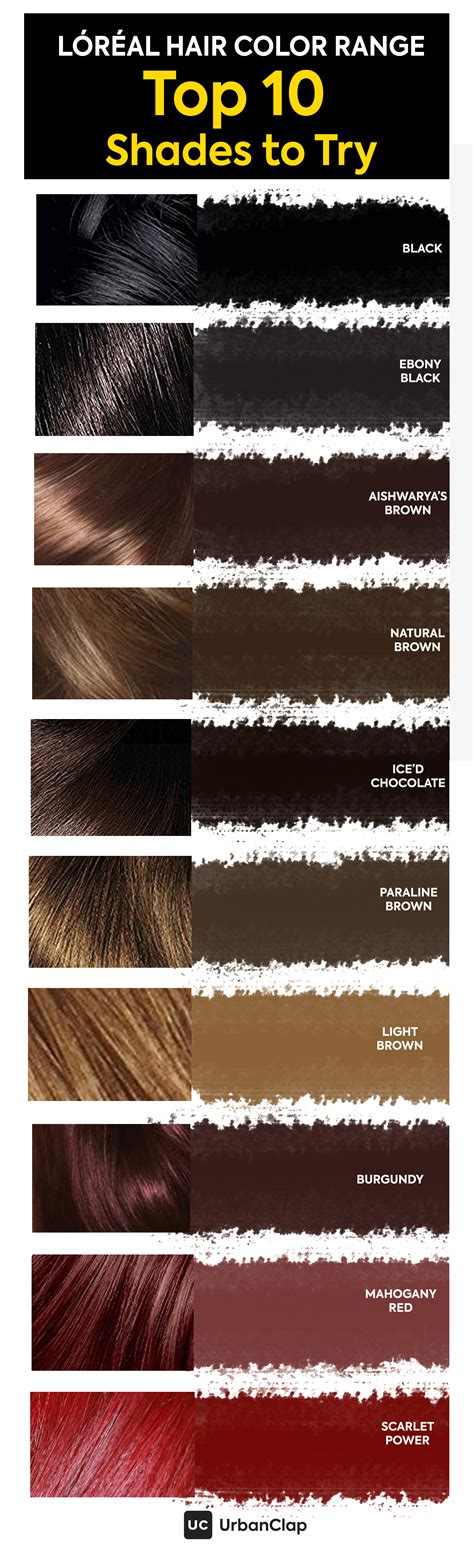 loreal hair color shades loreal hair color chart top 10 shades for indian skin tones