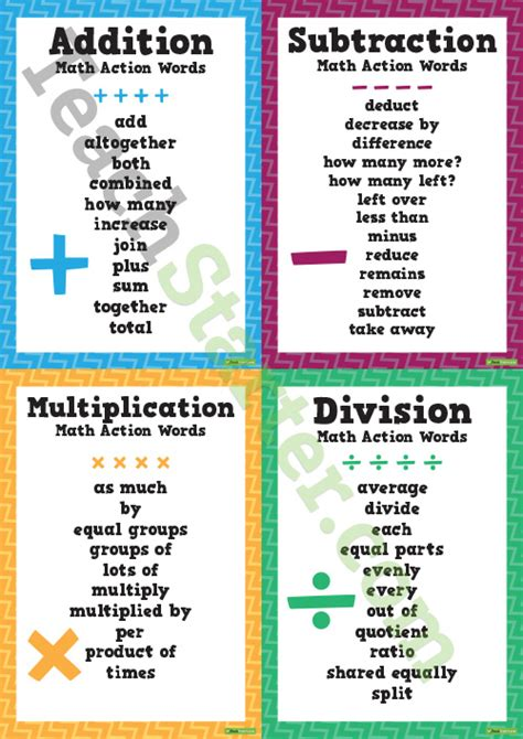 other words for diagram maths words addition subtraction multiplication