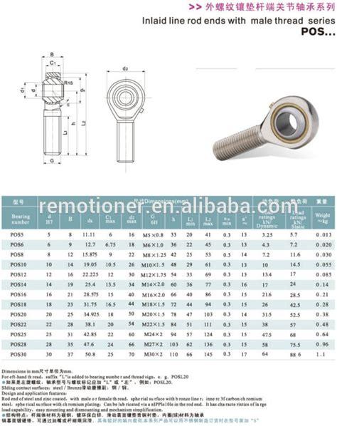 Bearing Rod Ends Pos 12 Asb rod end bearing pos12 m12x1 75 in stock buy rod end bearing rod end bearing rod end