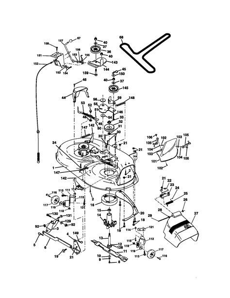Craftsman 19.5 hp turbo cooled manual