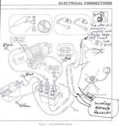 wiring diagram badland winch wiring diagram 12000 badland winch wiring diagram kawasaki teryx