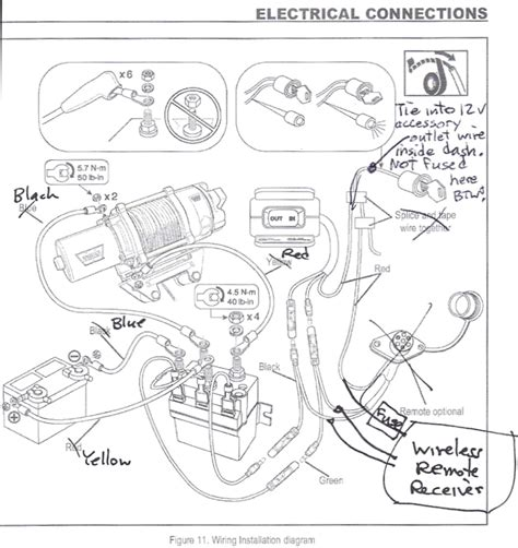 warn winch for polaris atv wiring diagram get free image