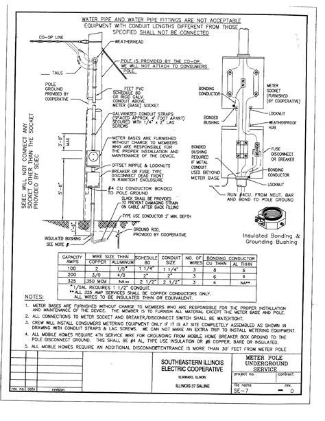 temporary power pole diagram wiring diagram temporary power pole 35 wiring diagram