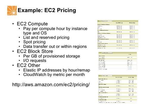 amazon ec2 pricing managing amazon aws costs