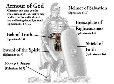 armoir of god faith in the real world putting on the armour of god