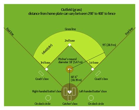 baseball infield diagram t field layout pictures to pin on pinsdaddy