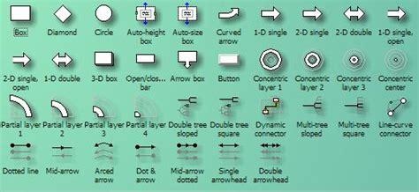 standard visio shapes image gallery visio symbols