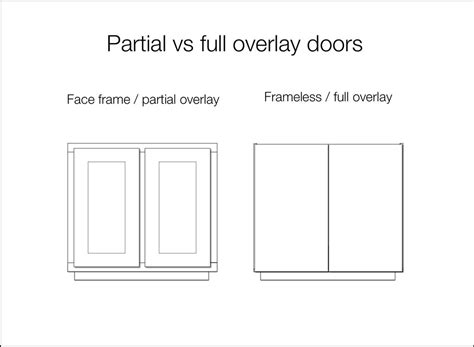 full overlay face frame cabinets overlay doors learn about frameless face frame inset