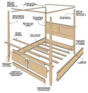 Bed Designs Plans Modern Four Poster Bed Woodsmith Plans