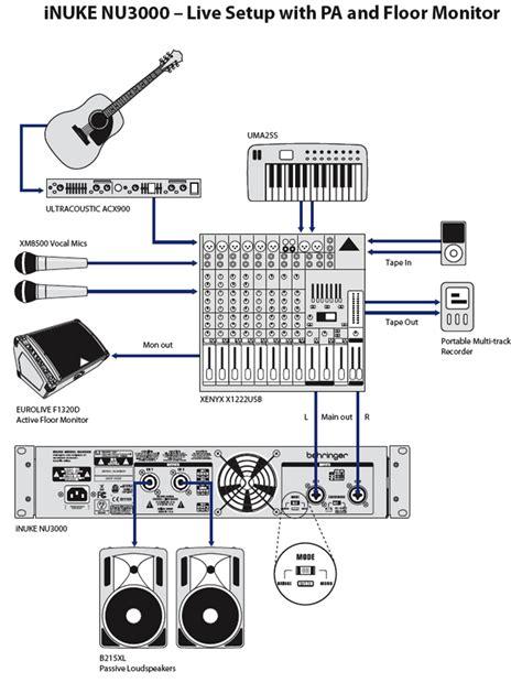 Power Lifier Behringer sspeakon wiring diagram inuke 3000 wiring mifinder co