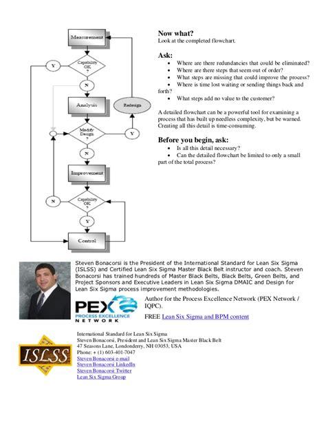 six sigma flowchart 100 create a six sigma flowchart basics of lean and