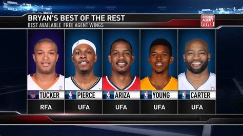 Top Free Agents Mba by Gametime Free Agents Forwards Nba Free Fever