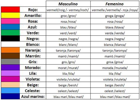 imagenes en ingles y su significado en español colores en ingl 201 s descarga la lista de colores