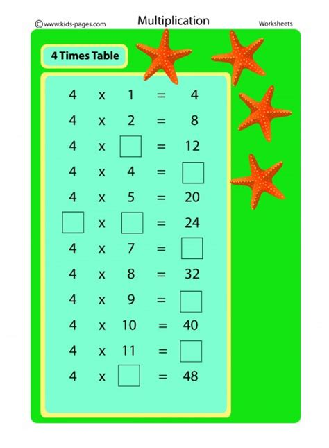 Time Table Of 4 by 4 Times Table Worksheet