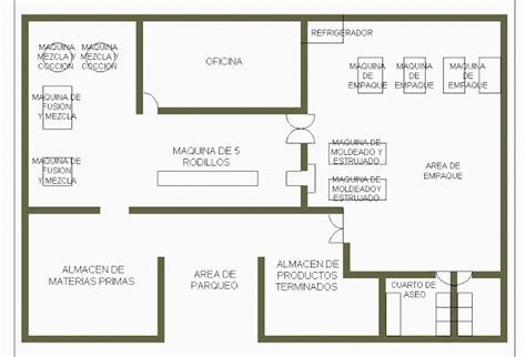 layout de una empresa elaboraci 211 n de la goma de mascar