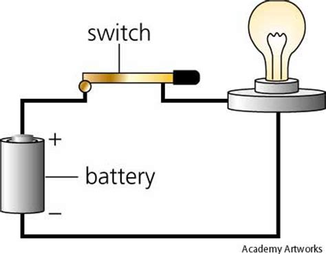 what is an electrical circuit what s a circuit again current hit news