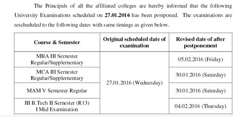 Jntuk Mba 4th Sem Revaluation Results 2016 by Jntuk Revised Dates For The Postponed On Jan 27th 2016