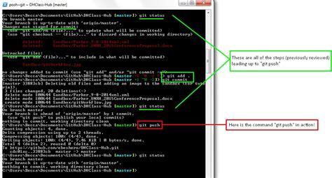git tutorial push branch explain git shell