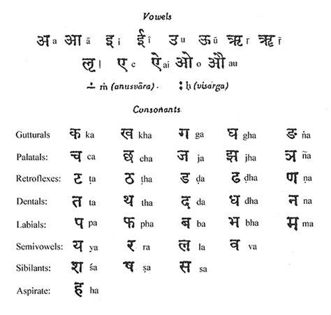 design criteria means in hindi untitled document buddhism lib ntu edu tw