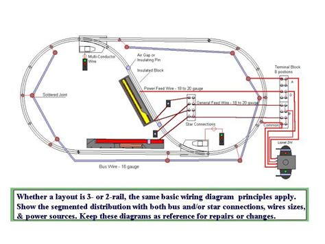lionel trains wiring diagrams wiring diagram with