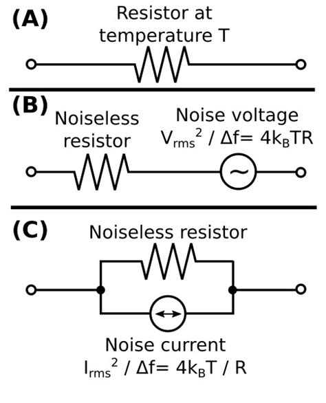 resistor noise analysis resistor rms noise 28 images an alternative way to describe noise theory communication