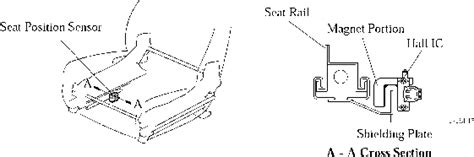 manual repair free 2008 toyota rav4 seat position control seat position sensor for driver toyota rav4 car features