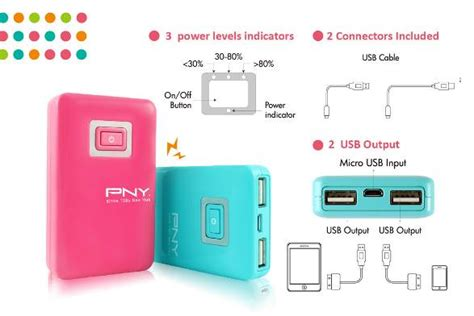 Power Bank Pny pny launches macroon power bank c51 at rs 2 500 digit in