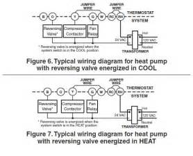 air conditioning thermostat diagram air free engine image for user manual