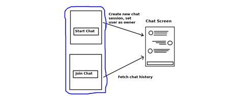 membuat website real time membuat aplikasi web realtime dengan django rabbitmq dan