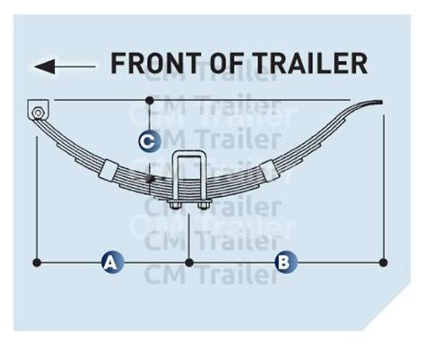 typical trailer wiring diagram cm parts new zealand