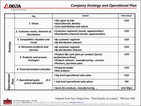 used car dealer business plan sample lot template dealerships