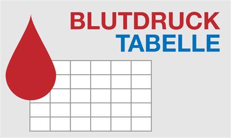 blutdruckwerte tabelle blutdruckwerte tabelle zum ausdrucken b 252 rozubeh 246 r